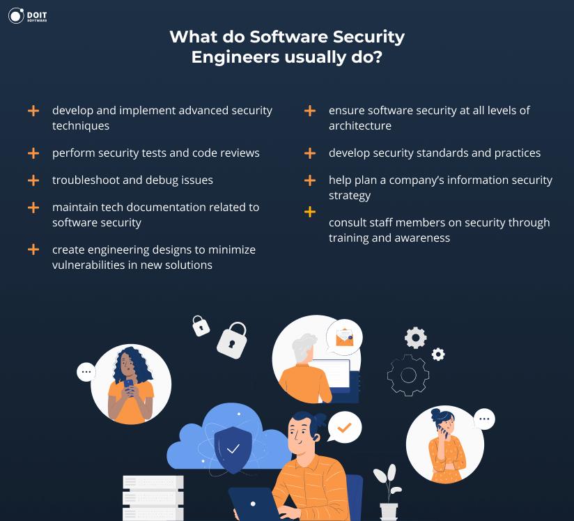 security developers duties