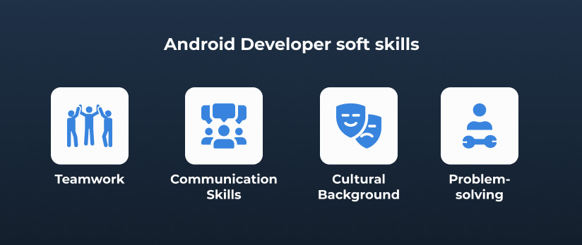 hire android app dev