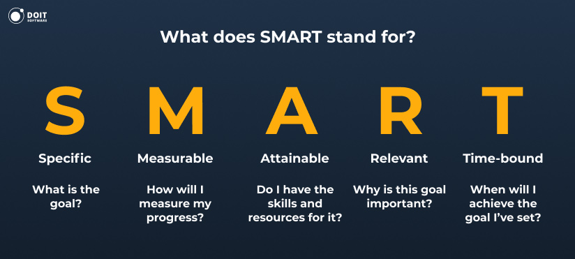 mobile app development SMART